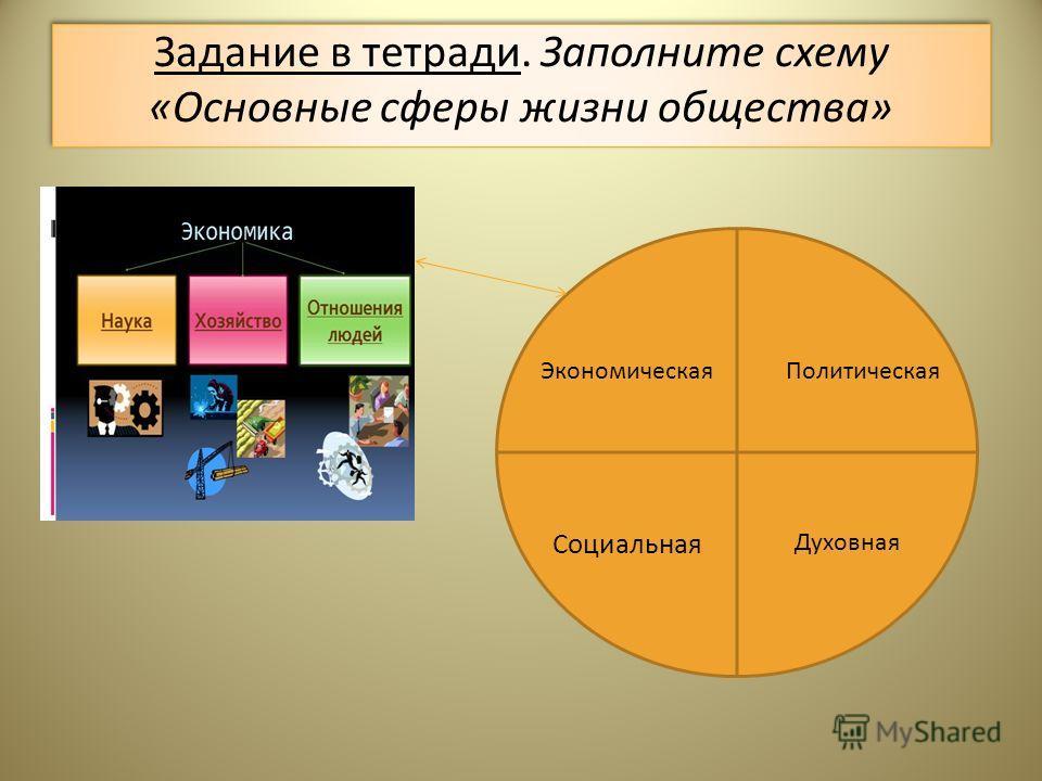 По обществознанию 11 класс боголюбов профиль политическая сфера общества