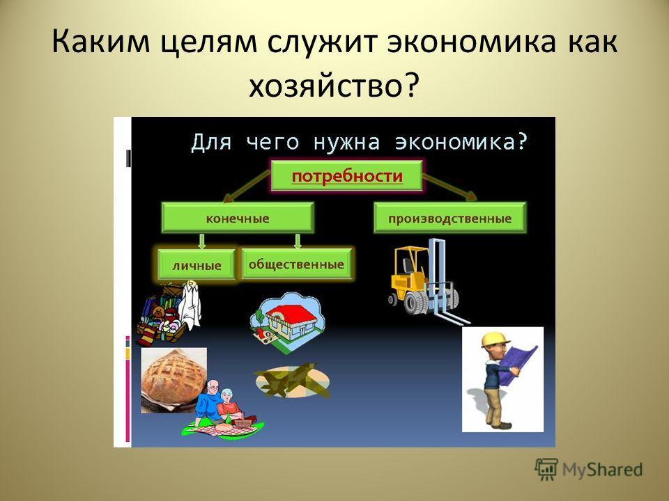 Каким целям служит экономика как хозяйство?