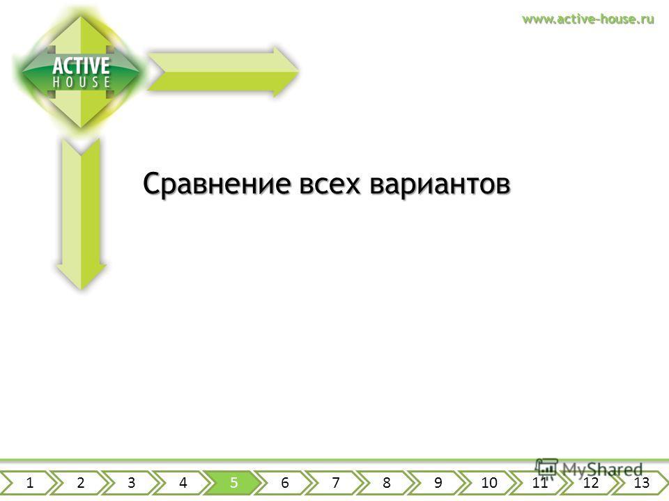 www.active-house.ru Сравнение всех вариантов 12345678910111213