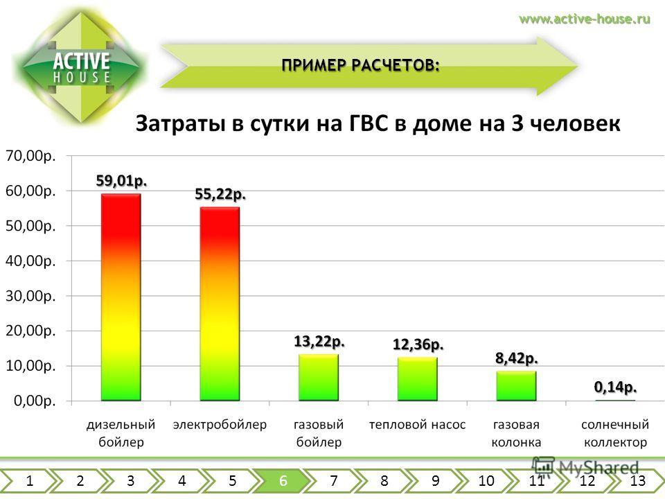 www.active-house.ru ПРИМЕР РАСЧЕТОВ: 12345678910111213