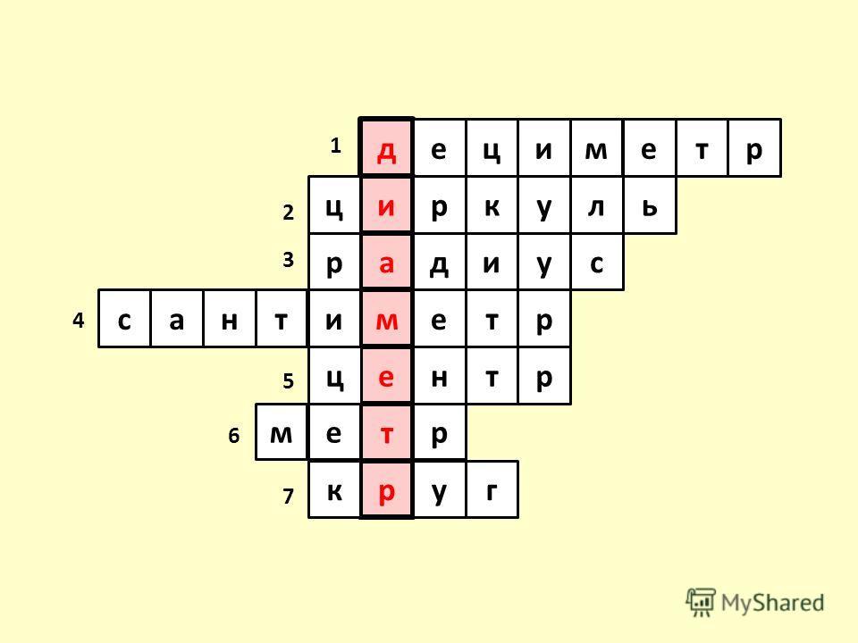 д иецметр и а м е т р цркуль рдиус нсатиетр цнтр мер куг 1 2 3 4 5 6 7
