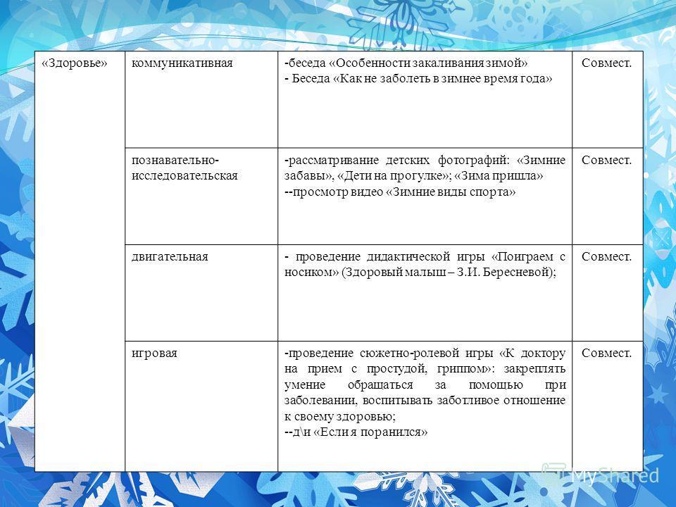 « Здоровье » коммуникативная - беседа « Особенности закаливания зимой » - Беседа «Как не заболеть в зимнее время года» Совмест. познавательно- исследовательская - рассматривание детских фотографий: « Зимние забавы », « Дети на прогулке »; «Зима пришл
