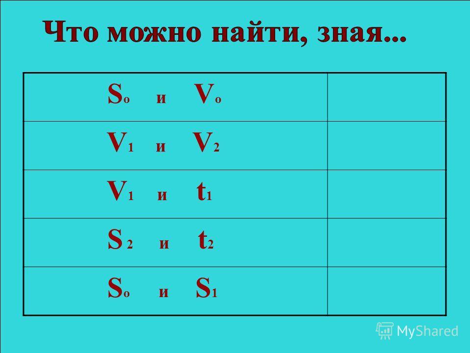 S о и V о V 1 и V 2 V 1 и t 1 S 2 и t 2 S о и S 1