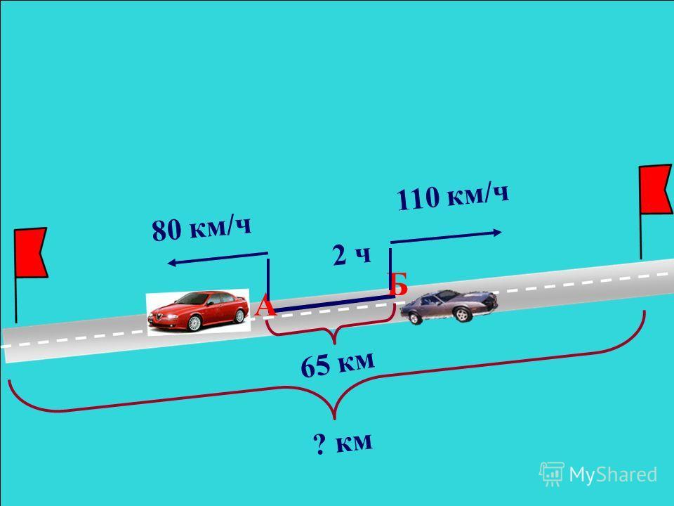 80 км/ч 110 км/ч 65 км ? км А Б 2 ч