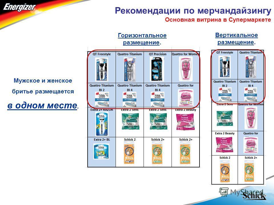 - RUSSIA - Рекомендации по мерчандайзингу Основная витрина в Супермаркете Горизонтальное размещение. Вертикальное размещение. Мужское и женское бритье размещается в одном месте.