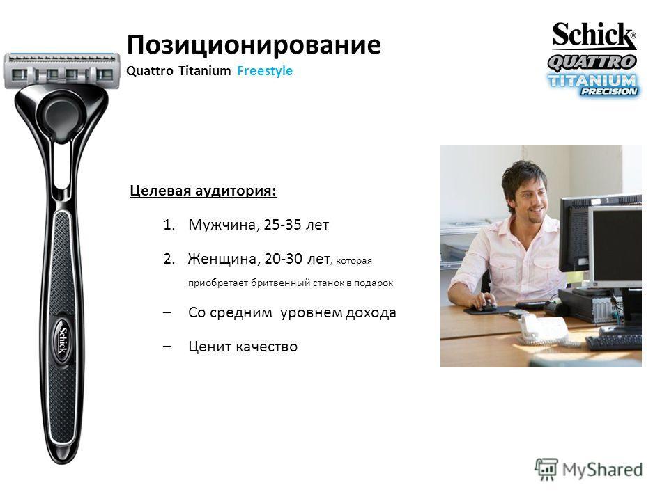 Целевая аудитория: 1.Мужчина, 25-35 лет 2. Женщина, 20-30 лет, которая приобретает бритвенный станок в подарок –Со средним уровнем дохода –Ценит качество Позиционирование Quattro Titanium Freestyle