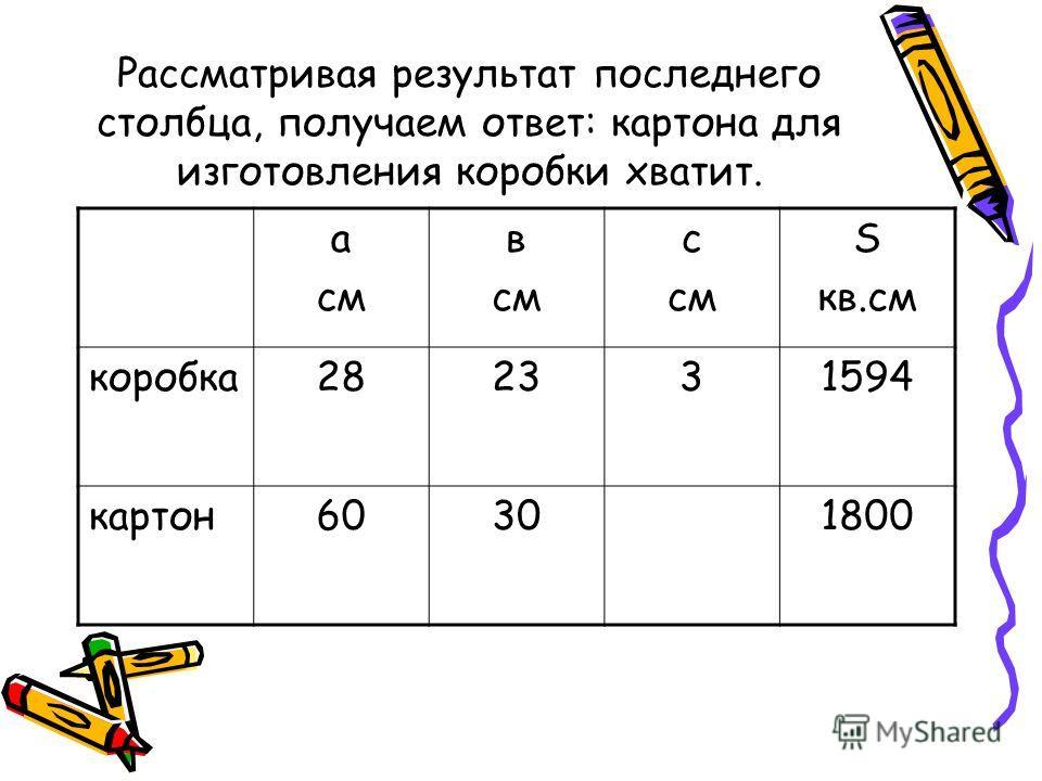 Рассматривая результат последнего столбца, получаем ответ: картона для изготовления коробки хватит. а см в см с см S кв.см коробка282331594 картон60301800