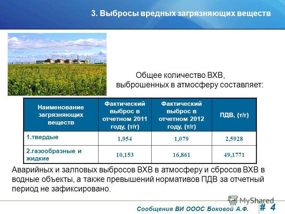 Общее количество ВХВ, выброшенных в атмосферу составляет: Наименование загрязняющих веществ Фактический выброс в отчетном 2011 году, (т/г) Фактический выброс в отчетном 2012 году, (т/г) ПДВ, (т/г) 1.твердые 1,9541,0792,5928 2.газообразные и жидкие 10