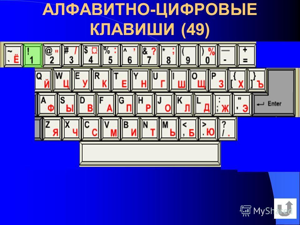 АЛФАВИТНО-ЦИФРОВЫЕ КЛАВИШИ (49)