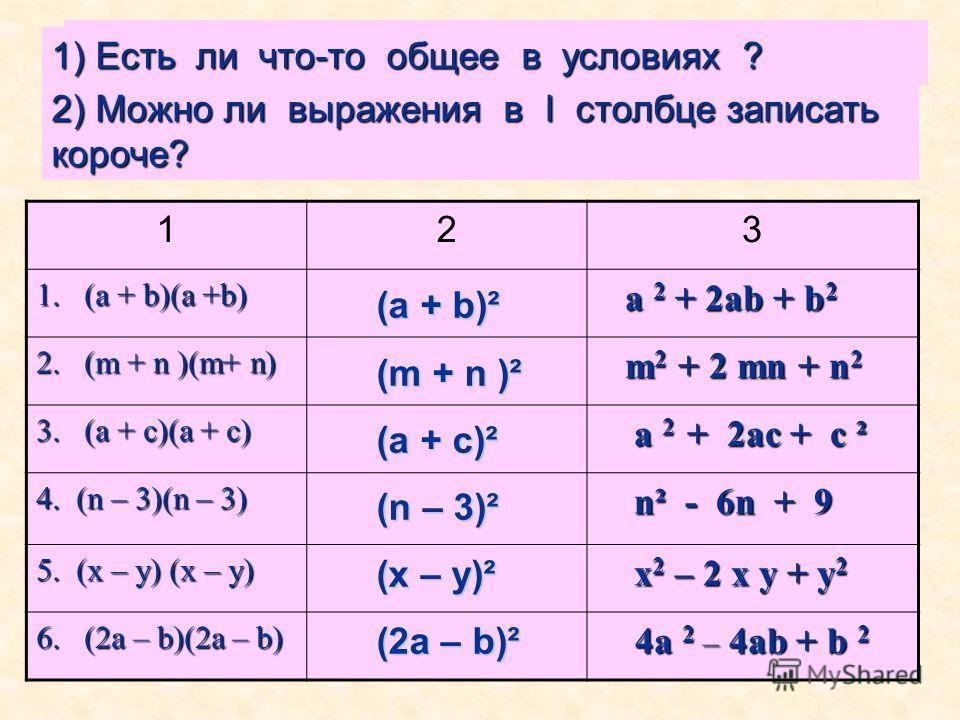 123 1. (а + b)(а +b) а 2 + 2аb + b 2 а 2 + 2аb + b 2 2. (m + n )(m+ n) m 2 + 2 mn + n 2 m 2 + 2 mn + n 2 3. (a + c)(a + c) a 2 + 2ас + c ² a 2 + 2ас + c ² 4. (n – 3)(n – 3) n² - 6n + 9 n² - 6n + 9 5. (x – y) (x – y) x 2 – 2 x y + y 2 x 2 – 2 x y + y