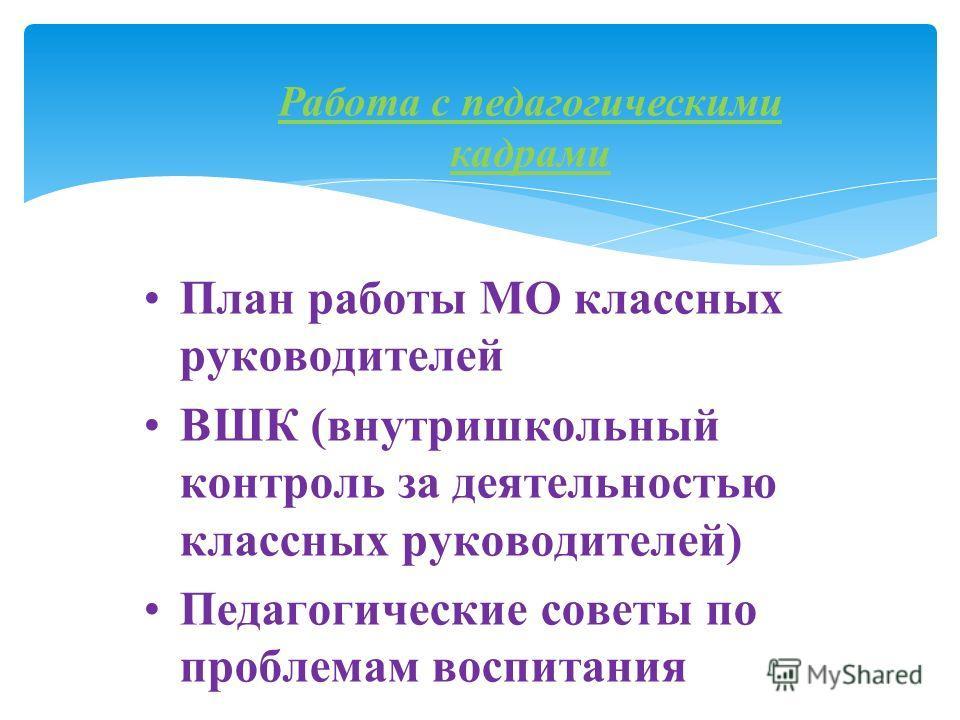 Работа с педагогическими кадрами План работы МО классных руководителей ВШК (внутришкольный контроль за деятельностью классных руководителей) Педагогические советы по проблемам воспитания