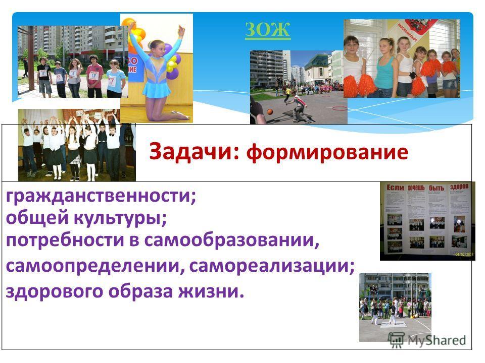 ЗОЖ Задачи: формирование гражданственности; общей культуры; потребности в самообразовании, самоопределении, самореализации; здорового образа жизни.