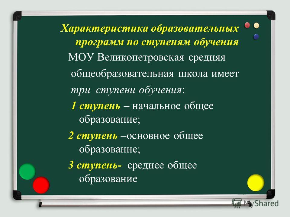 Характеристика образовательных программ по ступеням обучения МОУ Великопетровская средняя общеобразовательная школа имеет три ступени обучения: 1 ступень – начальное общее образование; 2 ступень –основное общее образование; 3 ступень- среднее общее о