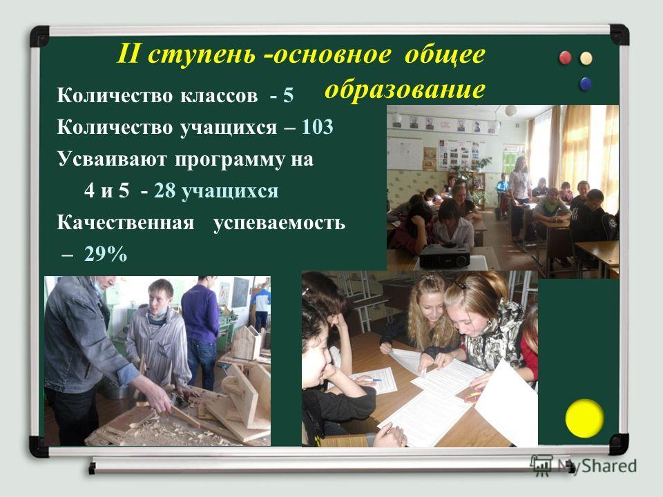 II ступень -основное общее образование Количество классов - 5 Количество учащихся – 103 Усваивают программу на 4 и 5 - 28 учащихся Качественная успеваемость – 29%