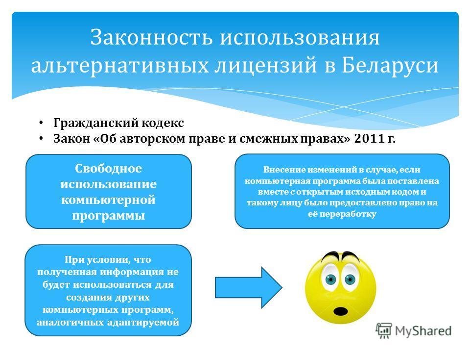 Законность использования альтернативных лицензий в Беларуси Гражданский кодекс Закон « Об авторском праве и смежных правах » 2011 г. Свободное использование компьютерной программы Внесение изменений в случае, если компьютерная программа была поставле