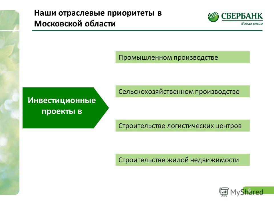 6 Наши отраслевые приоритеты в Московской области Инвестиционные проекты в Промышленном производстве Сельскохозяйственном производстве Строительстве логистических центров Строительстве жилой недвижимости