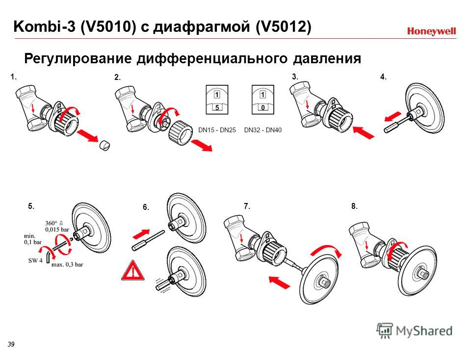 39 Регулирование дифференциального давления 2. 1.4.3. Kombi-3 (V5010) с диафрагмой (V5012) 5. 6. 7.8.5.