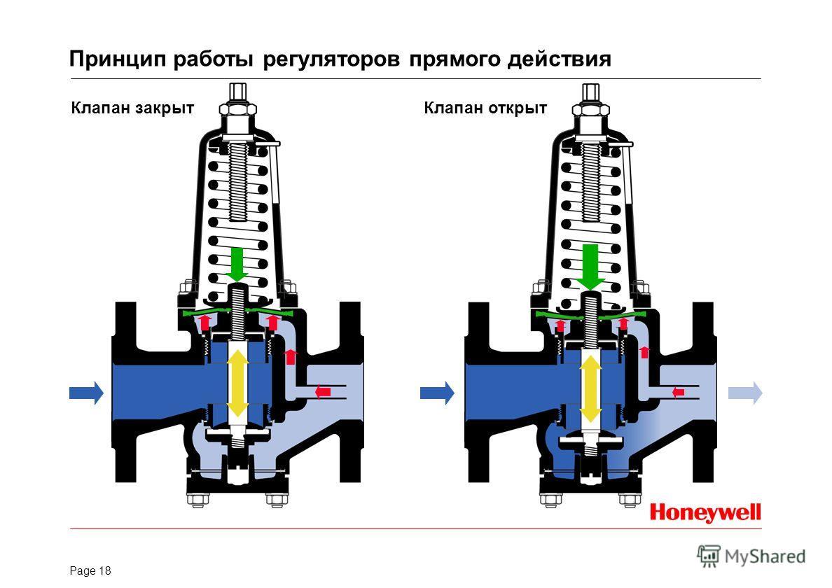 Page 17 2 типа клапанов понижения давления воды Регуляторы давления прямого действияРегуляторы давления с пилотным клапаном