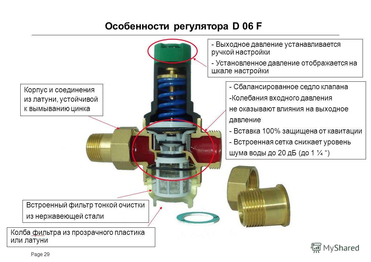 Page 28 Принцип работы регулятора D 06 F Клапан закрытКлапан открыт