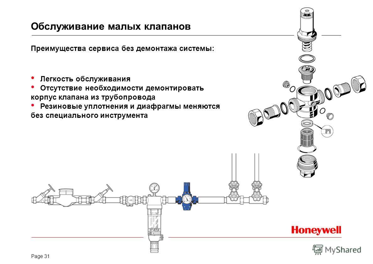 Page 30 Обслуживание малых клапанов Эффективность и удобство аксессуаров