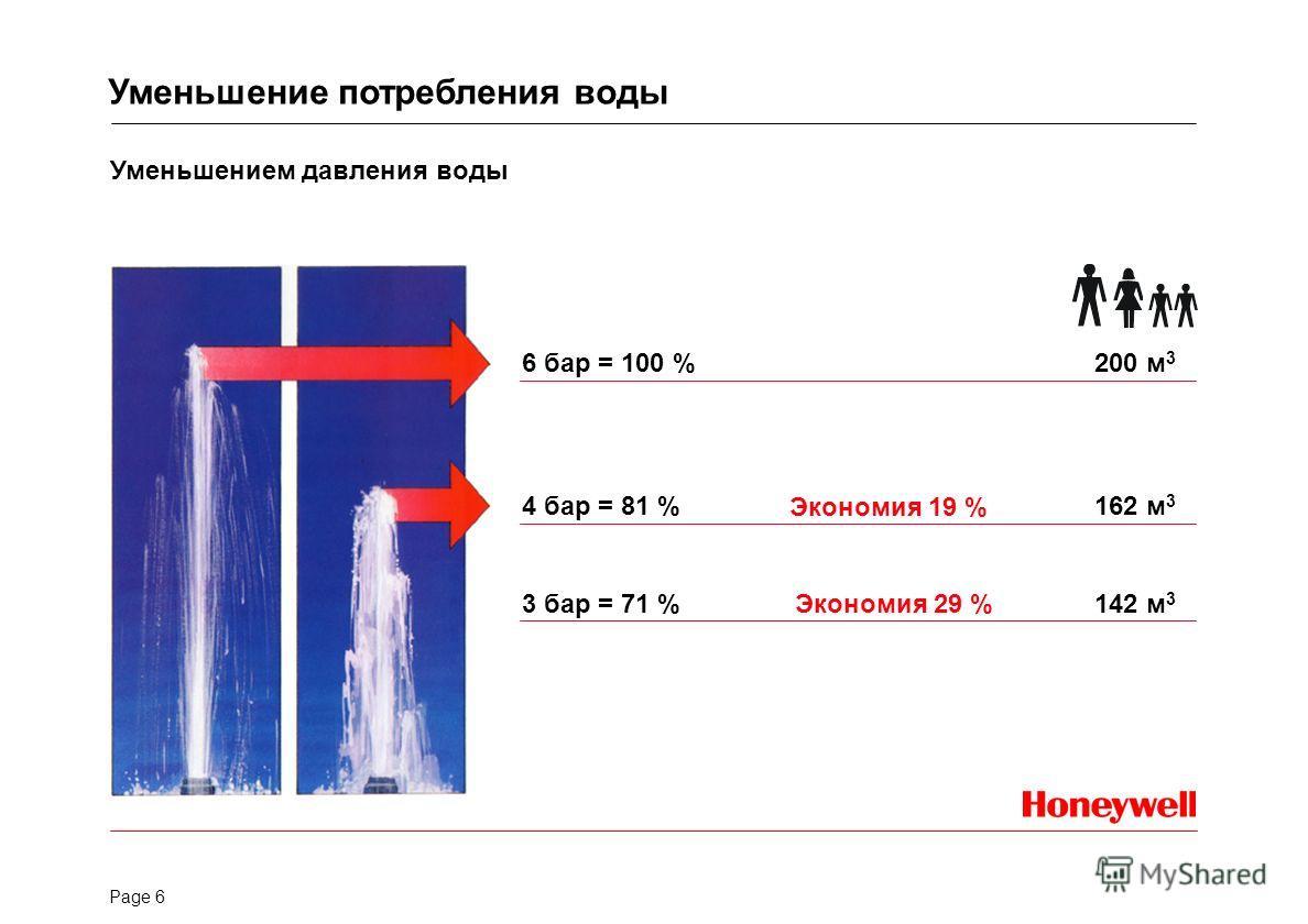 Page 5 Уменьшает потребление воды Высокое давление воды......расходует Вашу воду... …и Ваши деньги!