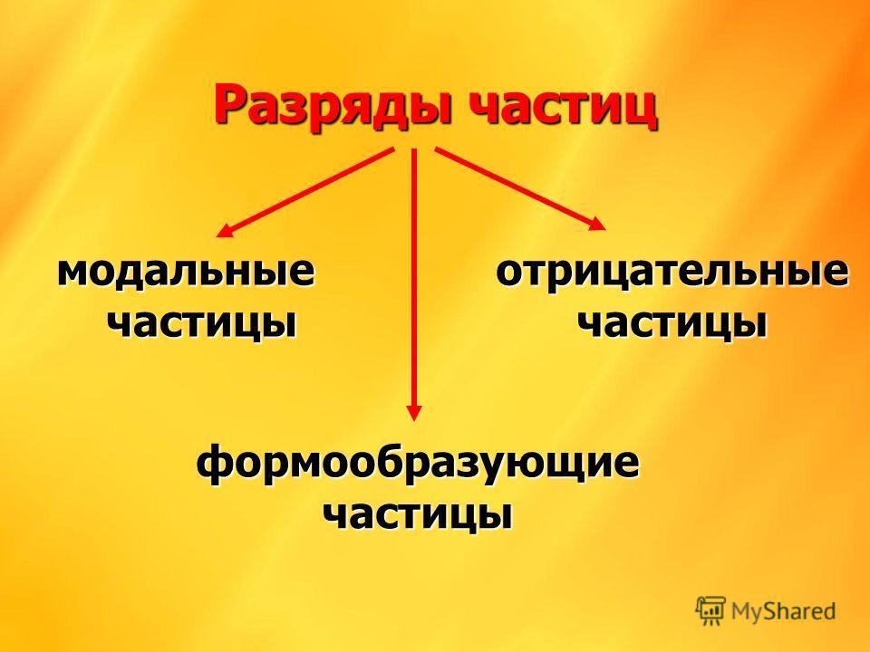 Разряды частиц модальные частицы отрицательные частицы формообразующие частицы