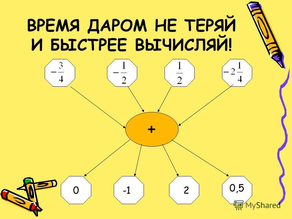 ВРЕМЯ ДАРОМ НЕ ТЕРЯЙ И БЫСТРЕЕ ВЫЧИСЛЯЙ! + 02 0,5