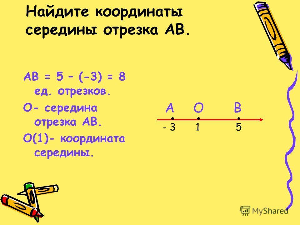 Найдите координаты середины отрезка АВ. АВ = 5 – (-3) = 8 ед. отрезков. О- середина отрезка АВ. О(1)- координата середины. - 35 АВ 1 О
