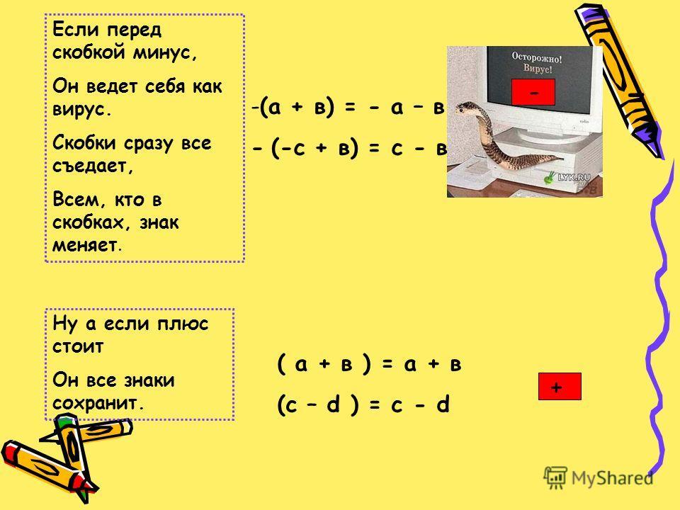 Если перед скобкой минус, Он ведет себя как вирус. Скобки сразу все съедает, Всем, кто в скобках, знак меняет. Ну а если плюс стоит Он все знаки сохранит. -(а + в) = - а – в - (-с + в) = с - в ( а + в ) = а + в (с – d ) = c - d - + -