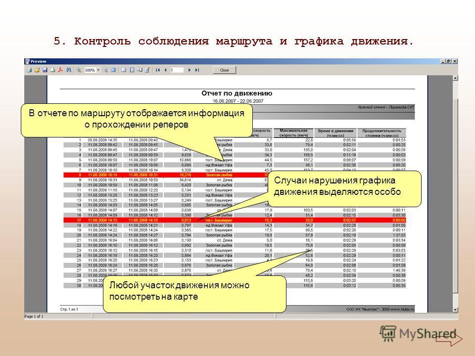 Случаи нарушения графика движения выделяются особо В отчете по маршруту отображается информация о прохождении реперов Любой участок движения можно посмотреть на карте