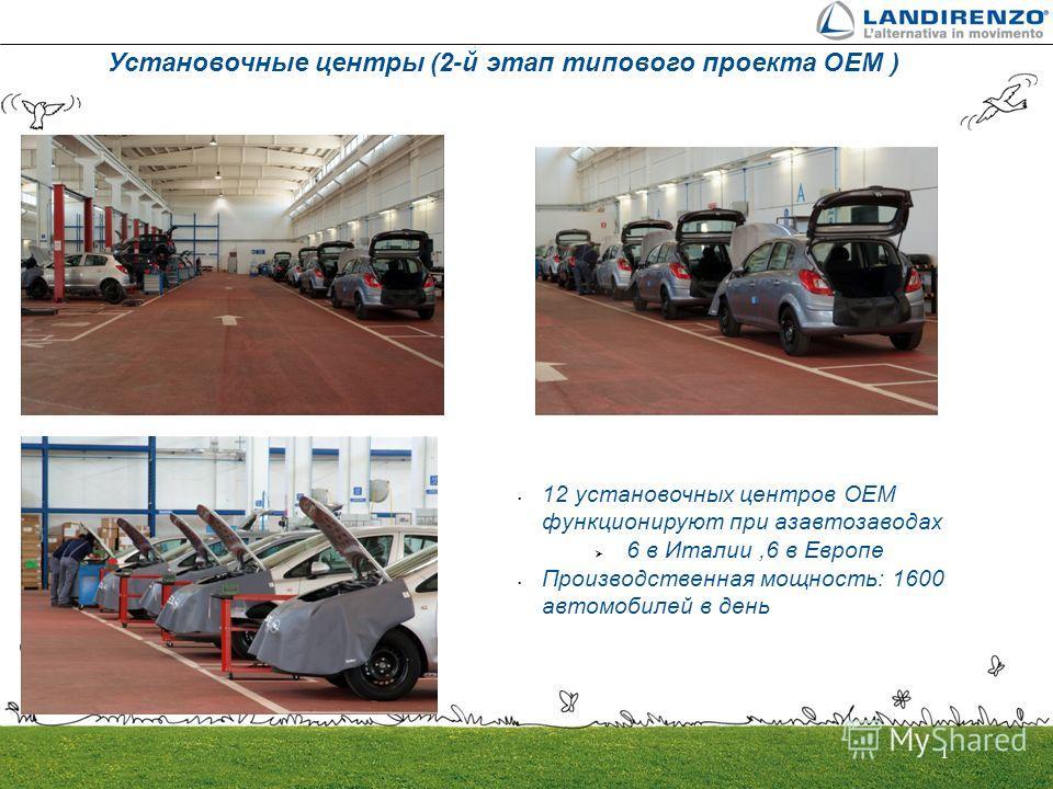 1 12 установочных центров OEM функционируют при азавтозаводах 6 в Италии,6 в Европе Производственная мощность: 1600 автомобилей в день Установочные центры (2-й этап типового проекта OEM )