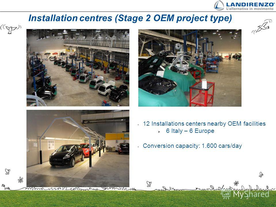 2 12 Installations centers nearby OEM facilities 6 Italy – 6 Europe Conversion capacity: 1.600 cars/day Installation centres (Stage 2 OEM project type)
