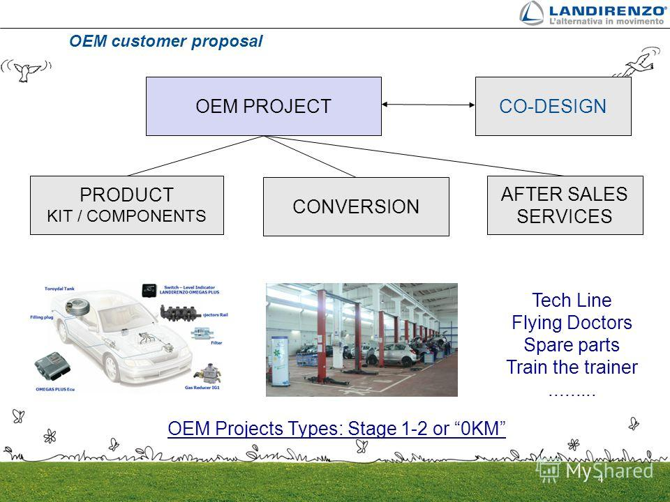 4 PRODUCT KIT / COMPONENTS CONVERSION AFTER SALES SERVICES Tech Line Flying Doctors Spare parts Train the trainer......... OEM PROJECT OEM Projects Types: Stage 1-2 or 0KM OEM customer proposal CO-DESIGN