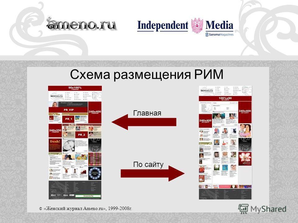 © «Женский журнал Ameno.ru», 1999-2008г. Схема размещения РИМ Главная По сайту