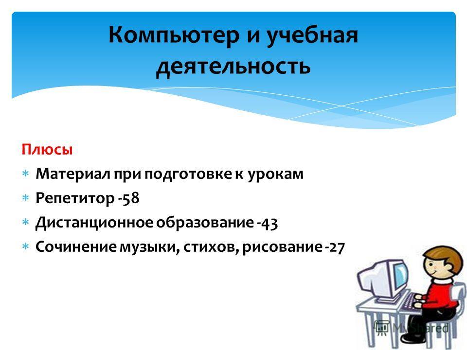 Плюсы Материал при подготовке к урокам Репетитор -58 Дистанционное образование -43 Сочинение музыки, стихов, рисование -27 Компьютер и учебная деятельность