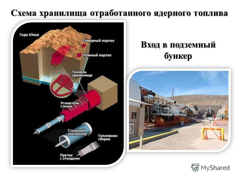 Схема хранилища отработанного ядерного топлива Вход в подземный бункер