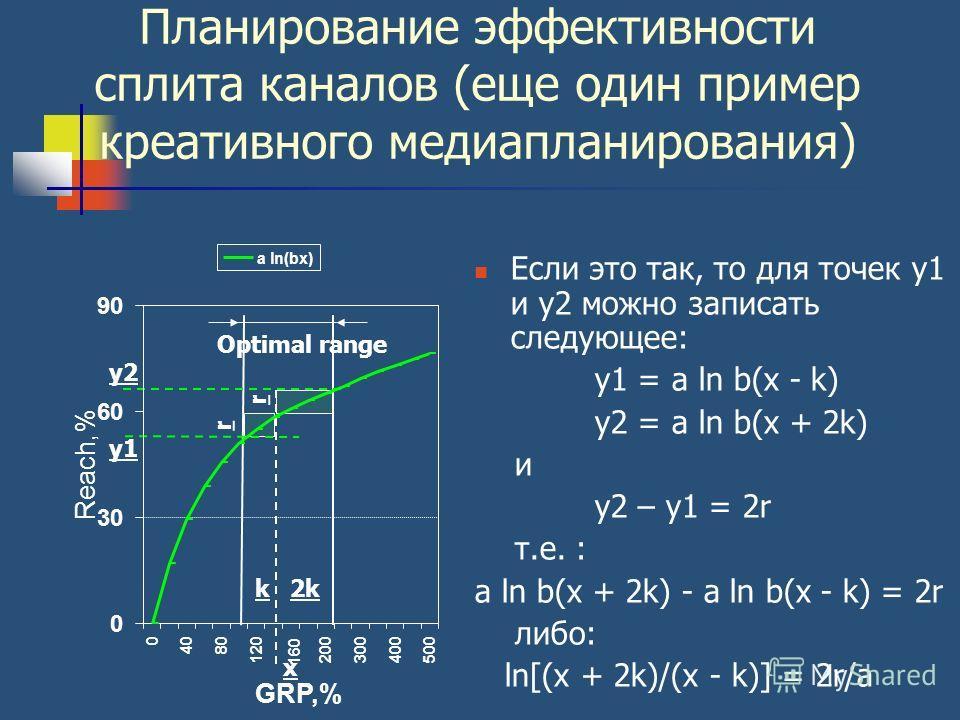 Планирование эффективности сплита каналов (еще один пример креативного медиапланирования) k2k Optimal range x r r Если это так, то для точек y1 и y2 можно записать следующее: y1 = a ln b(x - k) y2 = a ln b(x + 2k) и y2 – y1 = 2r т.е. : a ln b(x + 2k)