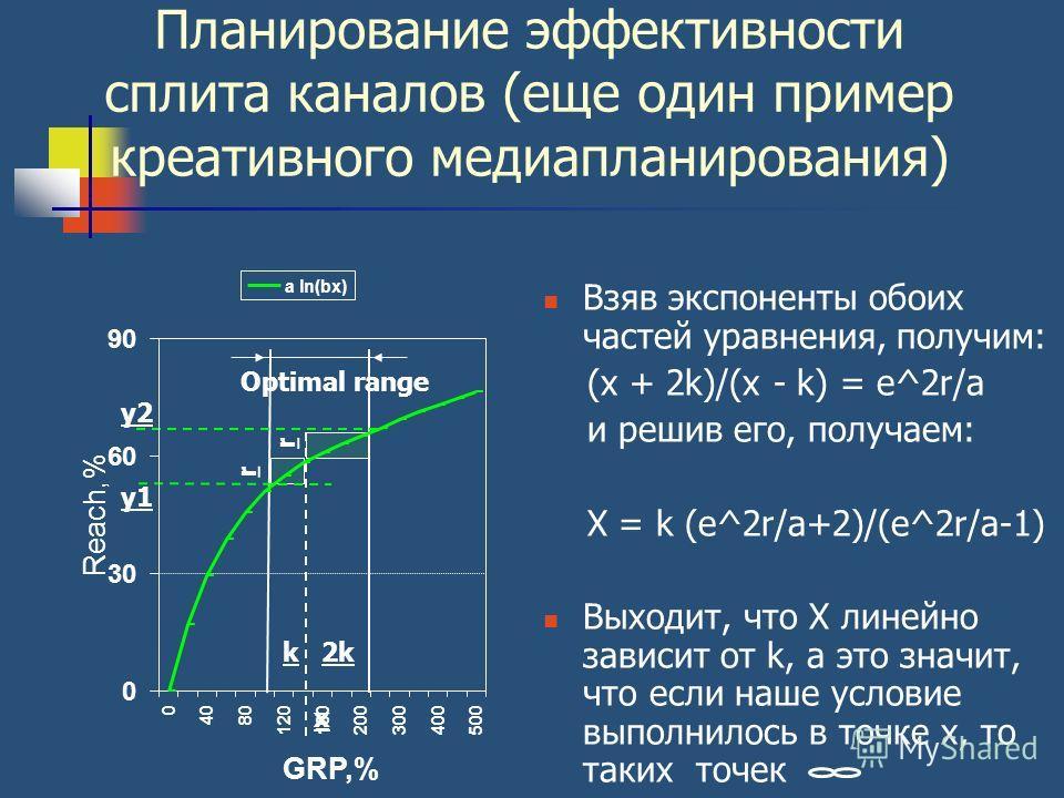 Взяв экспоненты обоих частей уравнения, получим: (x + 2k)/(x - k) = e^2r/a и решив его, получаем: X = k (e^2r/a+2)/(e^2r/a-1) Выходит, что Х линейно зависит от k, а это значит, что если наше условие выполнилось в точке х, то таких точек k2k Optimal r