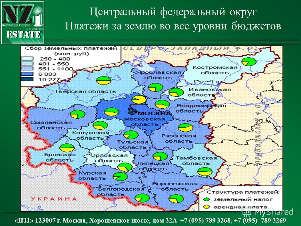 Центральный федеральный округ Платежи за землю во все уровни бюджетов «НЗ1» 123007 г. Москва, Хорошевское шоссе, дом 32А +7 (095) 789 3268, +7 (095) 789 3269