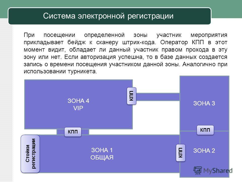 При посещении определенной зоны участник мероприятия прикладывает бейдж к сканеру штрих-кода. Оператор КПП в этот момент видит, обладает ли данный участник правом прохода в эту зону или нет. Если авторизация успешна, то в базе данных создается запись