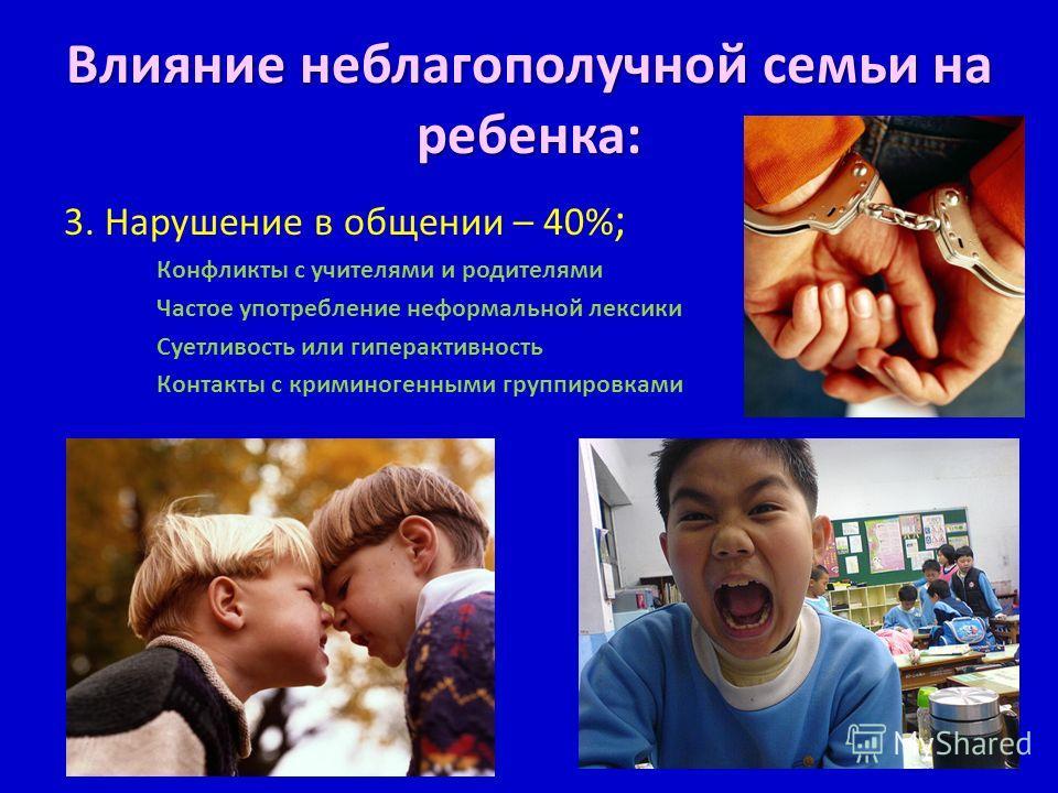 Влияние неблагополучной семьи на ребенка: 3. Нарушение в общении – 40% ; Конфликты с учителями и родителями Частое употребление неформальной лексики Суетливость или гиперактивность Контакты с криминогенными группировками
