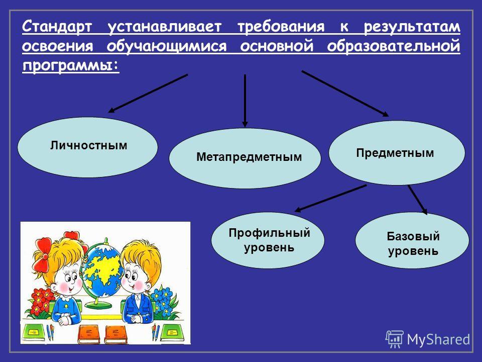 Стандарт устанавливает требования к результатам освоения обучающимися основной образовательной программы: Личностным Метапредметным Предметным Профильный уровень Базовый уровень