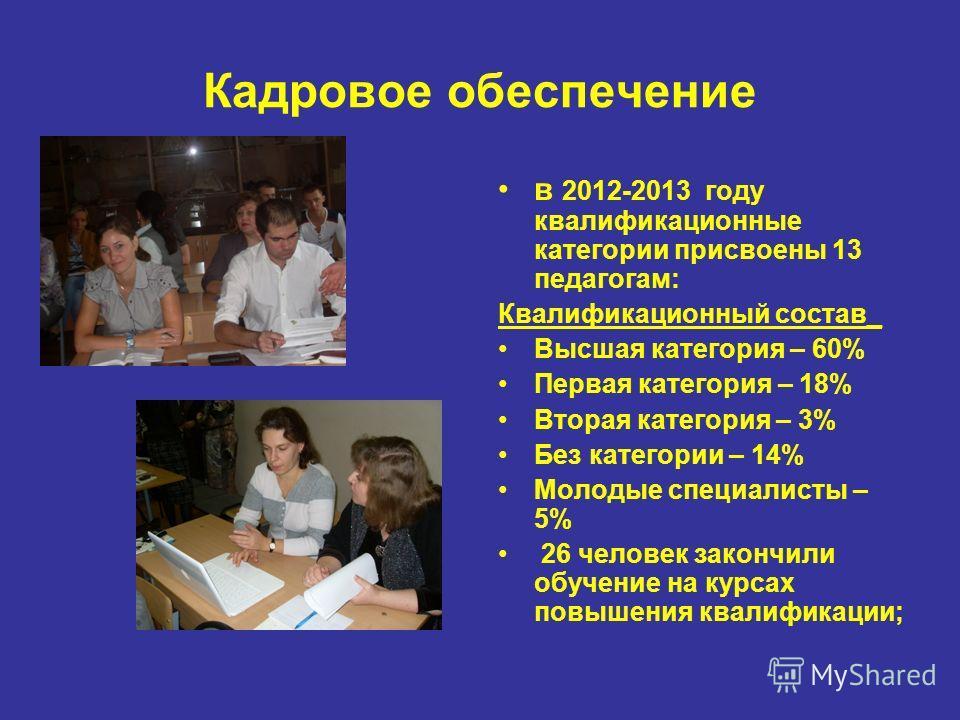 Кадровое обеспечение в 2012-2013 году квалификационные категории присвоены 13 педагогам: Квалификационный состав_ Высшая категория – 60% Первая категория – 18% Вторая категория – 3% Без категории – 14% Молодые специалисты – 5% 26 человек закончили об