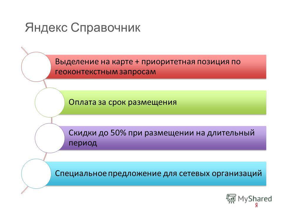 Выделение на карте + приоритетная позиция по геоконтекстным запросам Оплата за срок размещения Скидки до 50% при размещении на длительный период Специальное предложение для сетевых организаций