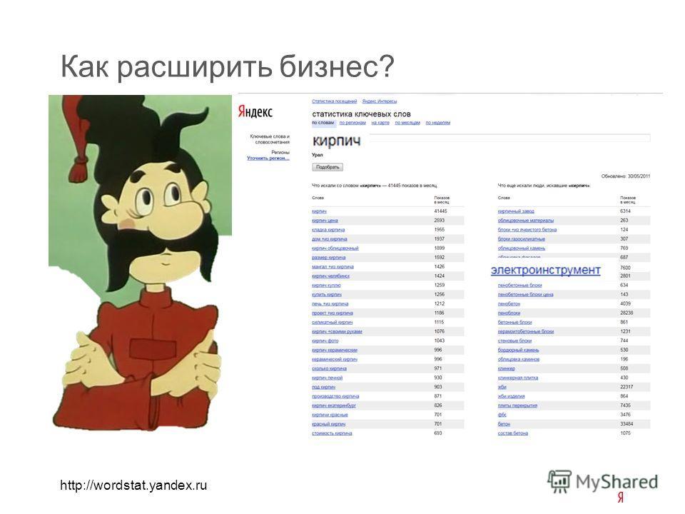 http://wordstat.yandex.ru Как расширить бизнес?