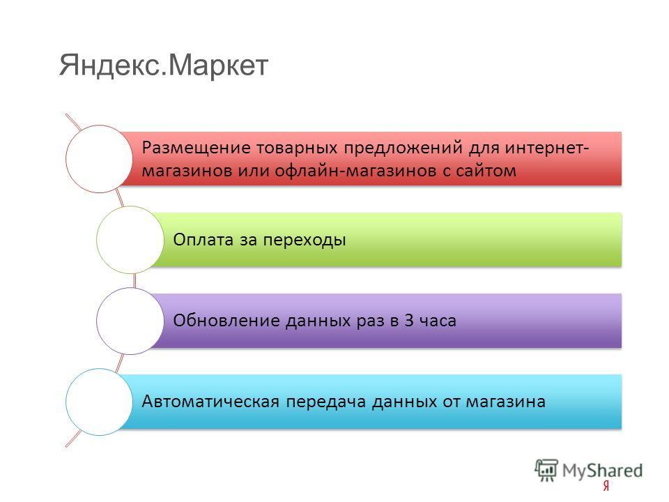 Размещение товарных предложений для интернет- магазинов или офлайн-магазинов с сайтом Оплата за переходы Обновление данных раз в 3 часа Автоматическая передача данных от магазина Яндекс.Маркет