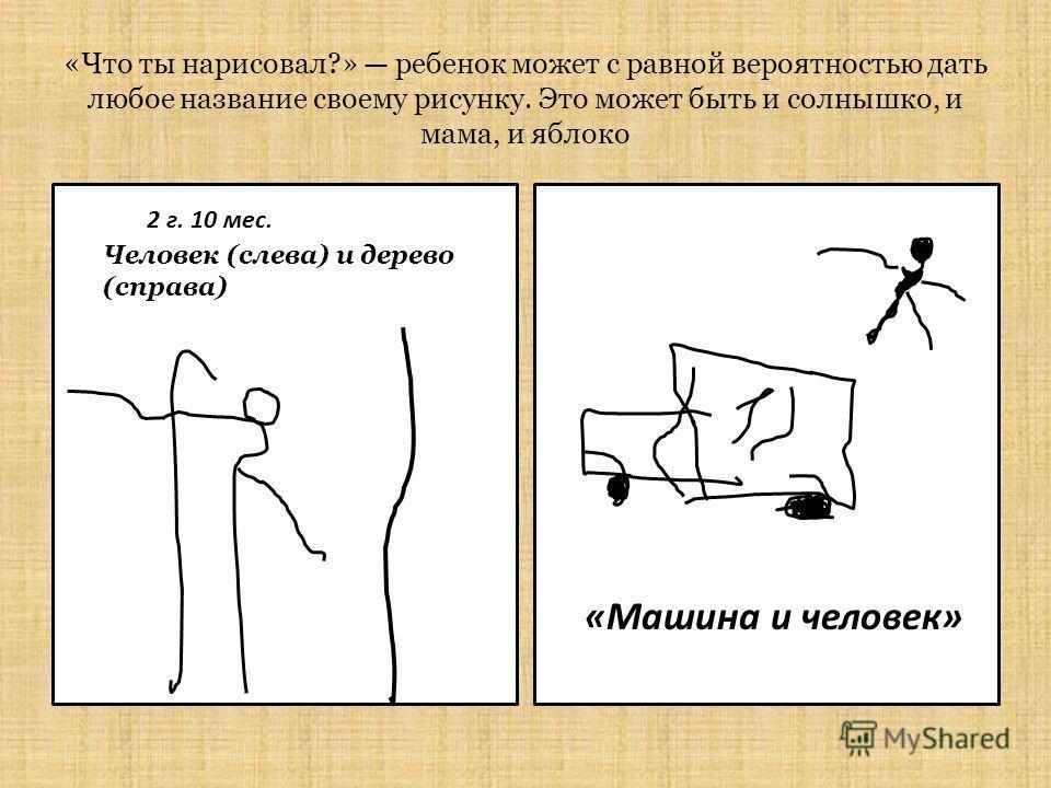 «Что ты нарисовал?» ребенок может с равной вероятностью дать любое название своему рисунку. Это может быть и солнышко, и мама, и яблоко 2 г. 10 мес. Человек (слева) и дерево (справа) «Машина и человек»