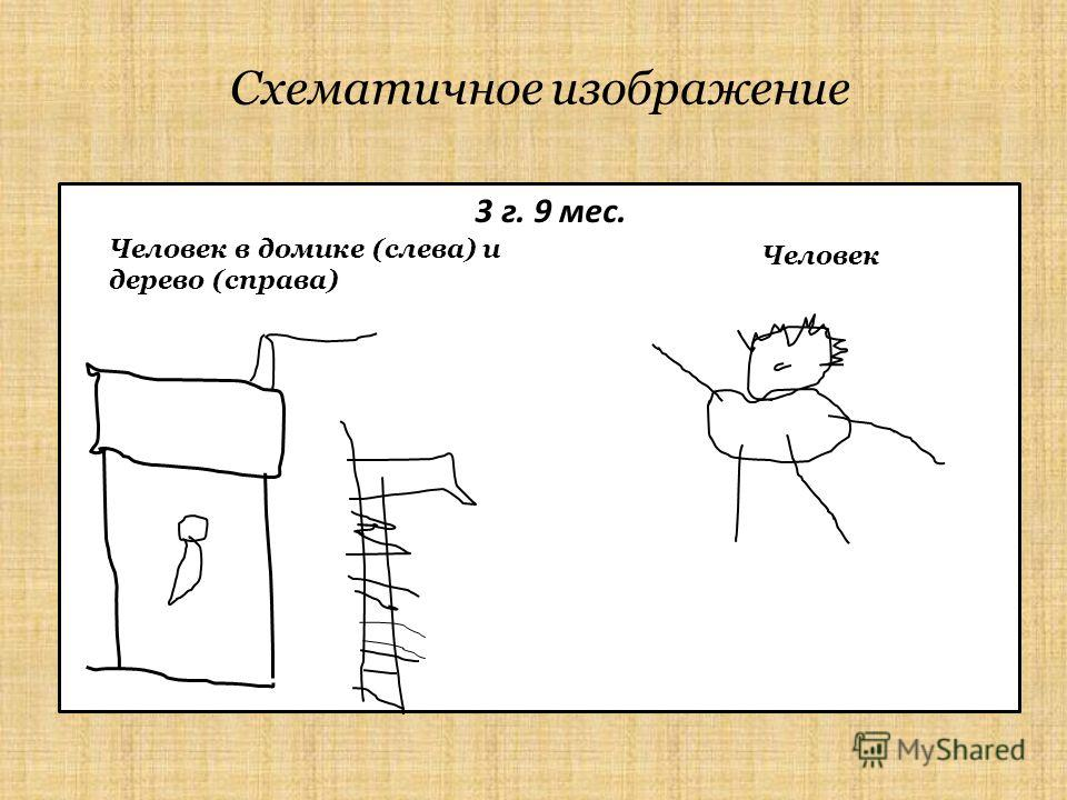 Схематичное изображение 3 г. 9 мес. Человек в домике (слева) и дерево (справа) Человек