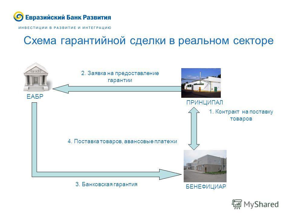 Банковская гарантия 1.