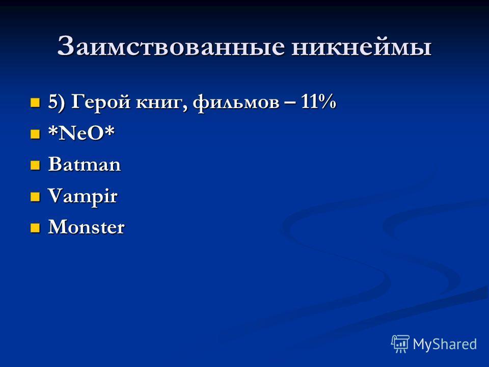 Заимствованные никнеймы 5) Герой книг, фильмов – 11% 5) Герой книг, фильмов – 11% *NeO* *NeO* Batman Batman Vampir Vampir Monster Monster